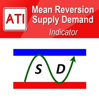 Mean Reversion Supply Demand MT4