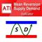 Mean Reversion Supply Demand MT4