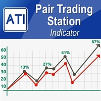 Pair Trading Station MT5