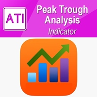 Peak Trough Analysis Tool MT4
