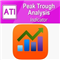Peak Trough Analysis Tool MT4