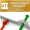 Precision Support Resistance MT4