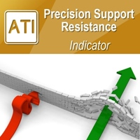 Precision Support Resistance MT5