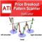 Price Breakout Pattern Scanner MT5