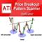 Price Breakout Pattern Scanner MT5