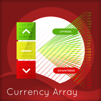 Quantum Currency Array Indicator for MT5