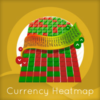 Quantum Currency Heatmap Indicator for MT5