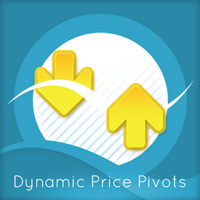 Quantum Dynamic Price Pivots Indicator for MT5