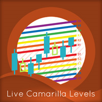 Quantum Live Camarilla Levels Indicator