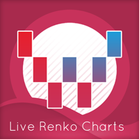 Quantum Live Renko Charts Indicator for MT5