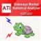 Sideways Market Statistical Analyzer MT5