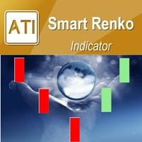 Smart Renko MT5