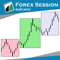 TMA Forex Session