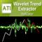 Wavelet Trend Extractor MT4
