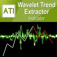 Wavelet Trend Extractor MT5