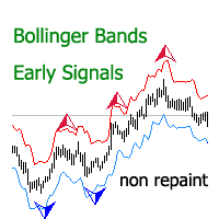 Bollinger Bands Early Signals