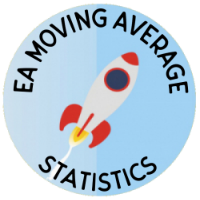 EA Moving Average Statistic Full Version