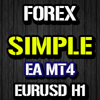 Forex Simple EURUSD