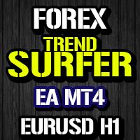 Forex Trendsurfer EURUSD