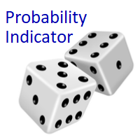 Probability Indicator for MT5