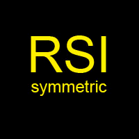 Relative Strength Index Symmetric