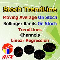 AFX Stochastic Trendline