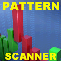 Candles Pattern Scanner EA