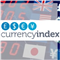 Currency Index 28 Pairs