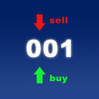 Easy BUY SELL signal 001