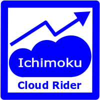 Ichimoku Cloud Rider
