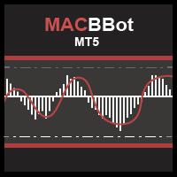 Macbbot
