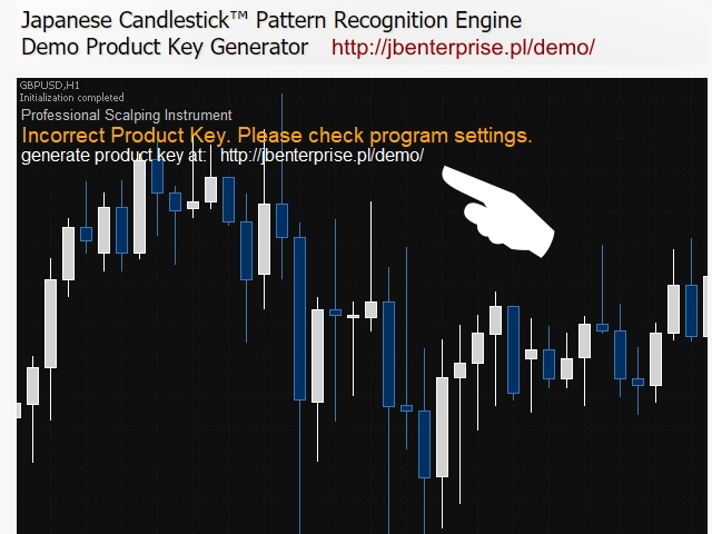 Japanese Candlestick MT5 Pattern Recognition Demo