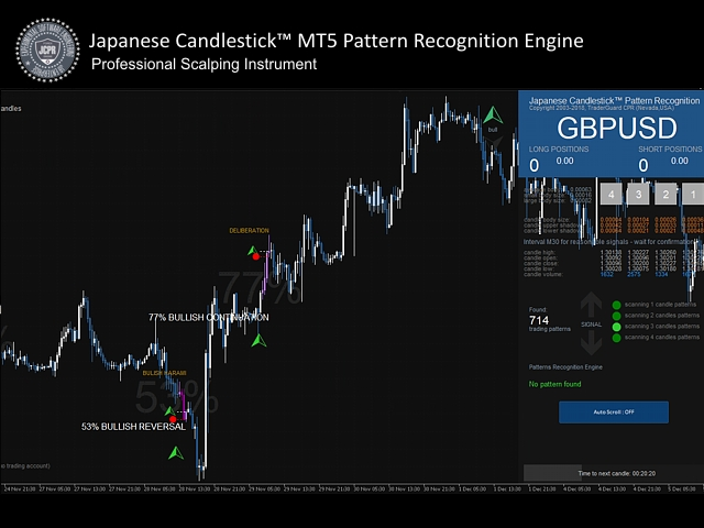 Japanese Candlestick MT5 Pattern Recognition