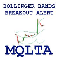 MQLTA Bollinger Bands Breakout Alert