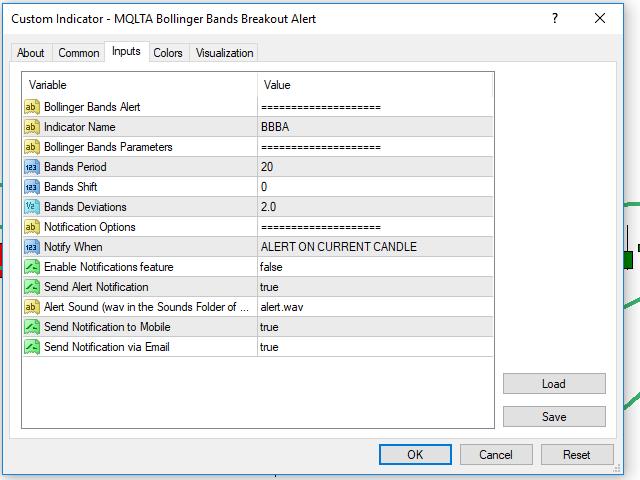 MQLTA Bolling Bands Breakout Alert