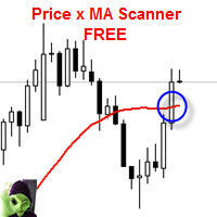Price x MA Scanner FREE