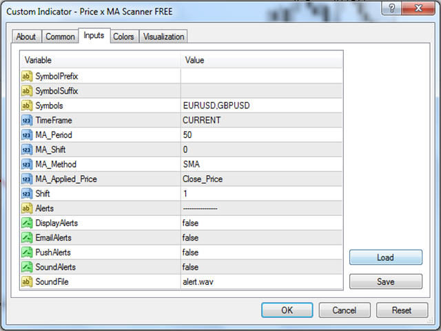 Price x MA Scanner FREE