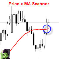 Price x MA Scanner