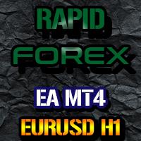 Rapid Forex EURUSD