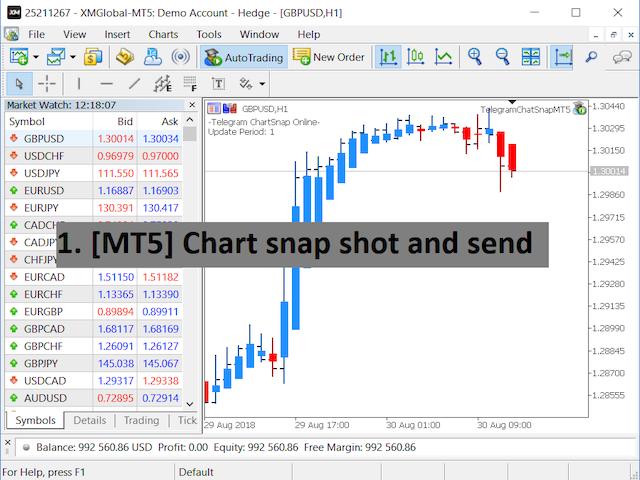 Telegram ChartSnap MT5