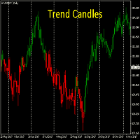 Trend Candles