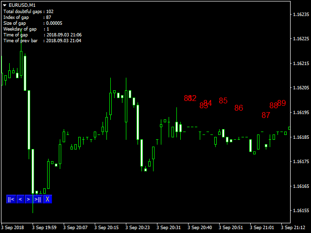 Forex mt4 demo