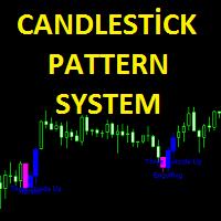 Candlestick Pattern System