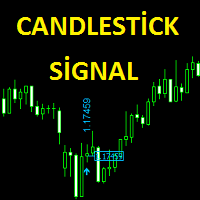 Candlestick Signall