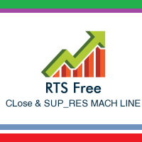 Close and sup Res Lines Mach RT