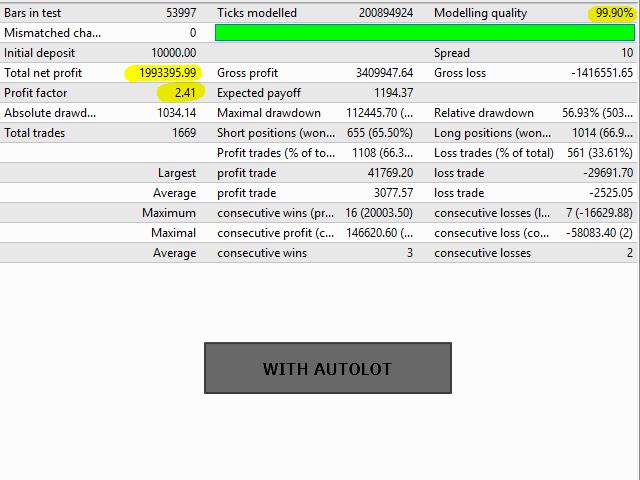 Buy the 'Forex Quantum EURUSD' Trading Robot (Expert Advisor) for