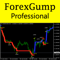 ForexGump Professional