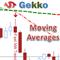 Gekko Moving Averages Plus