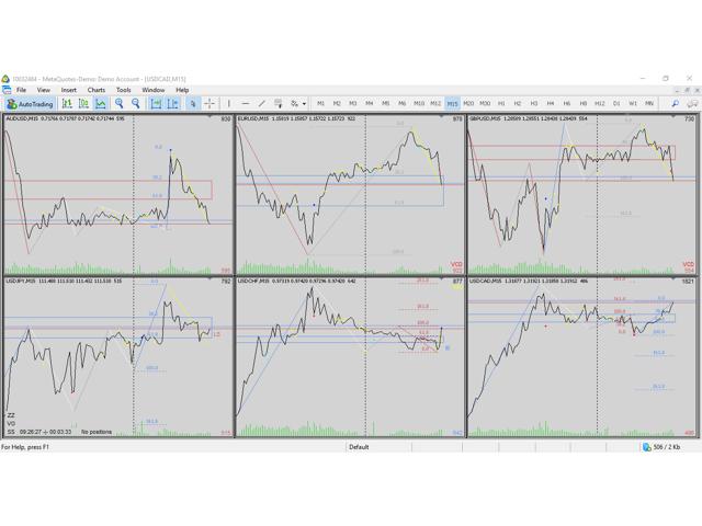 Multi Charts eWatch
