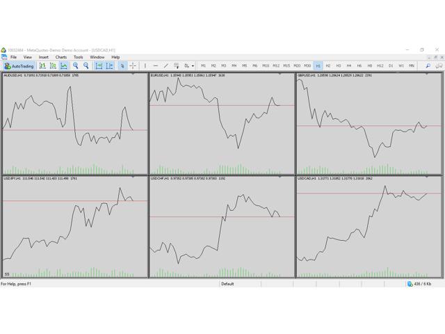 Multi Charts iWatch